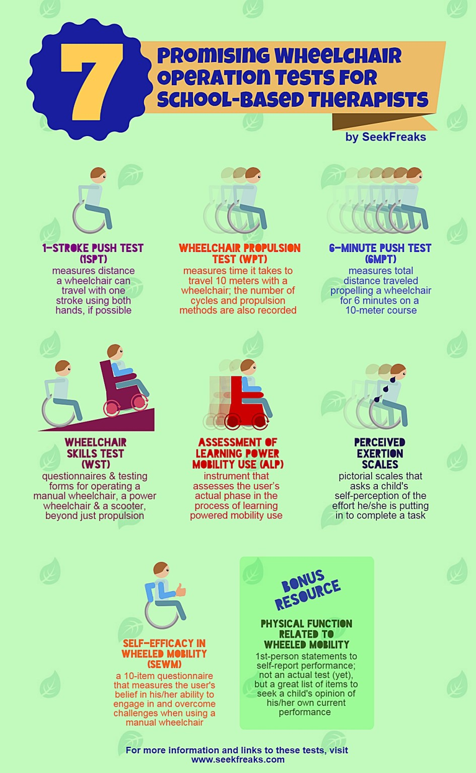 RESOURCE: 7 Promising Wheelchair Operation Tests for School-based Therapists
