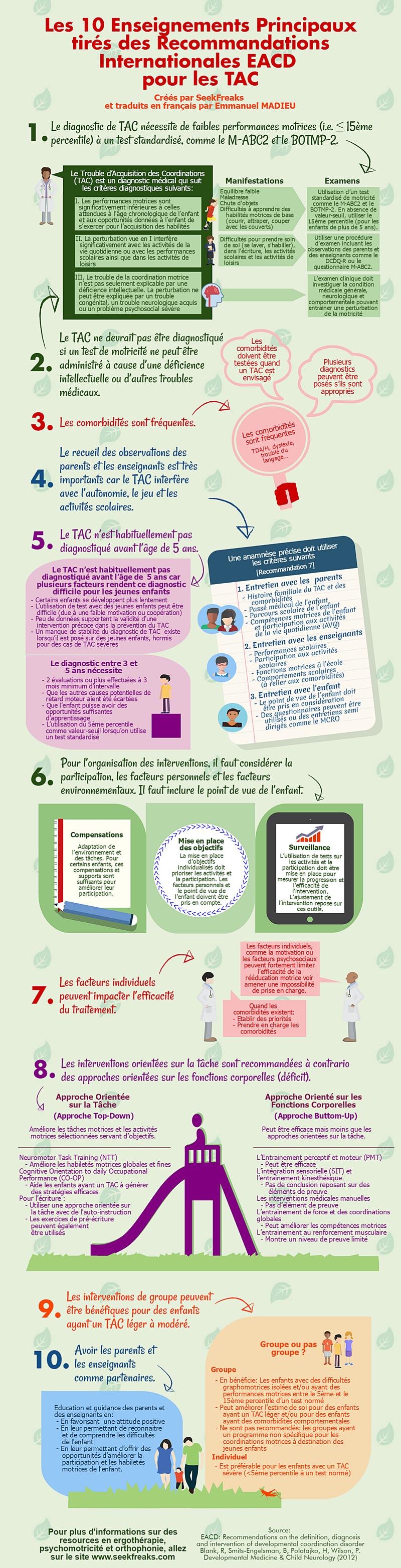 les-10-enseignements-principaux-tires-des-recommandations-internationales-eacd-pour-les-tac-seekfreaks-full