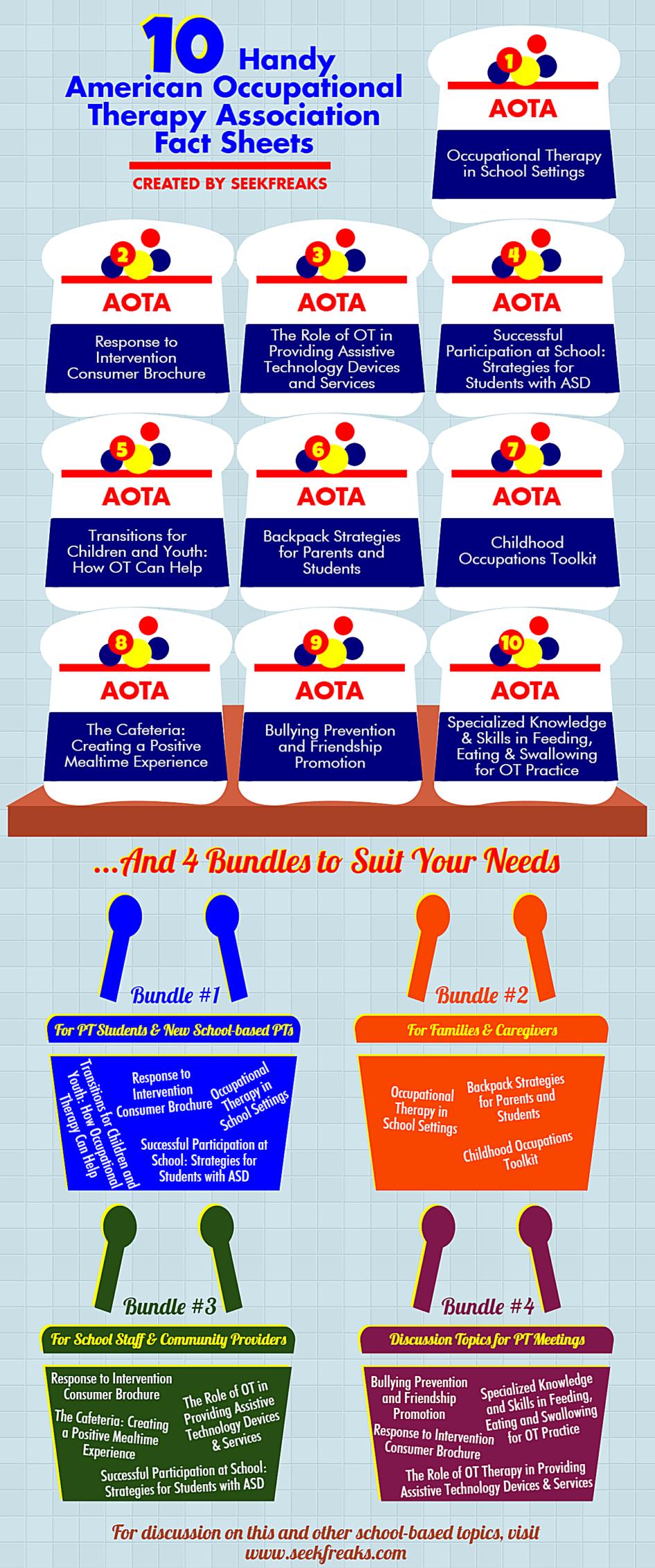 10 Handy Aota Fact Sheets Seekfreaks
