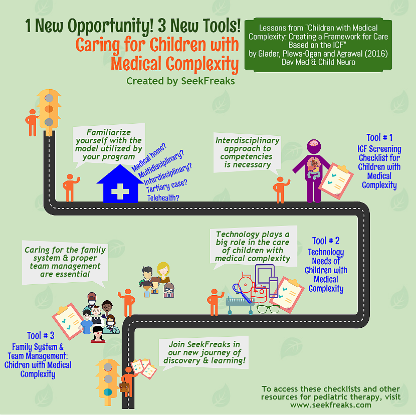 1 New Opportunity 3 New Tools Caring For Children With