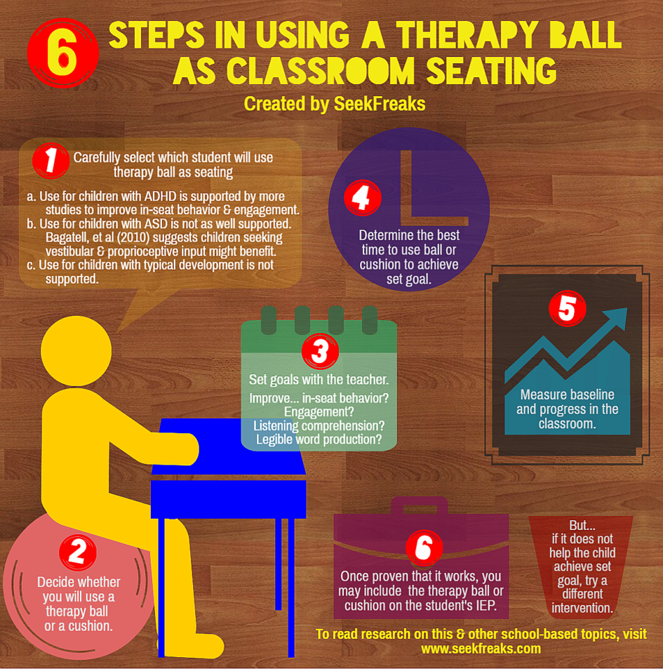 6 Steps In Using A Therapy Ball As Classroom Seating Seekfreaks