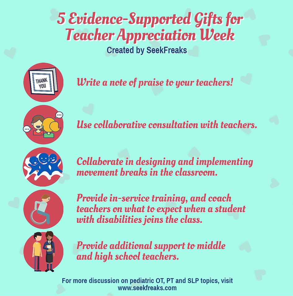 5 Evidence Supported Gifts For Teacher Appreciation Week