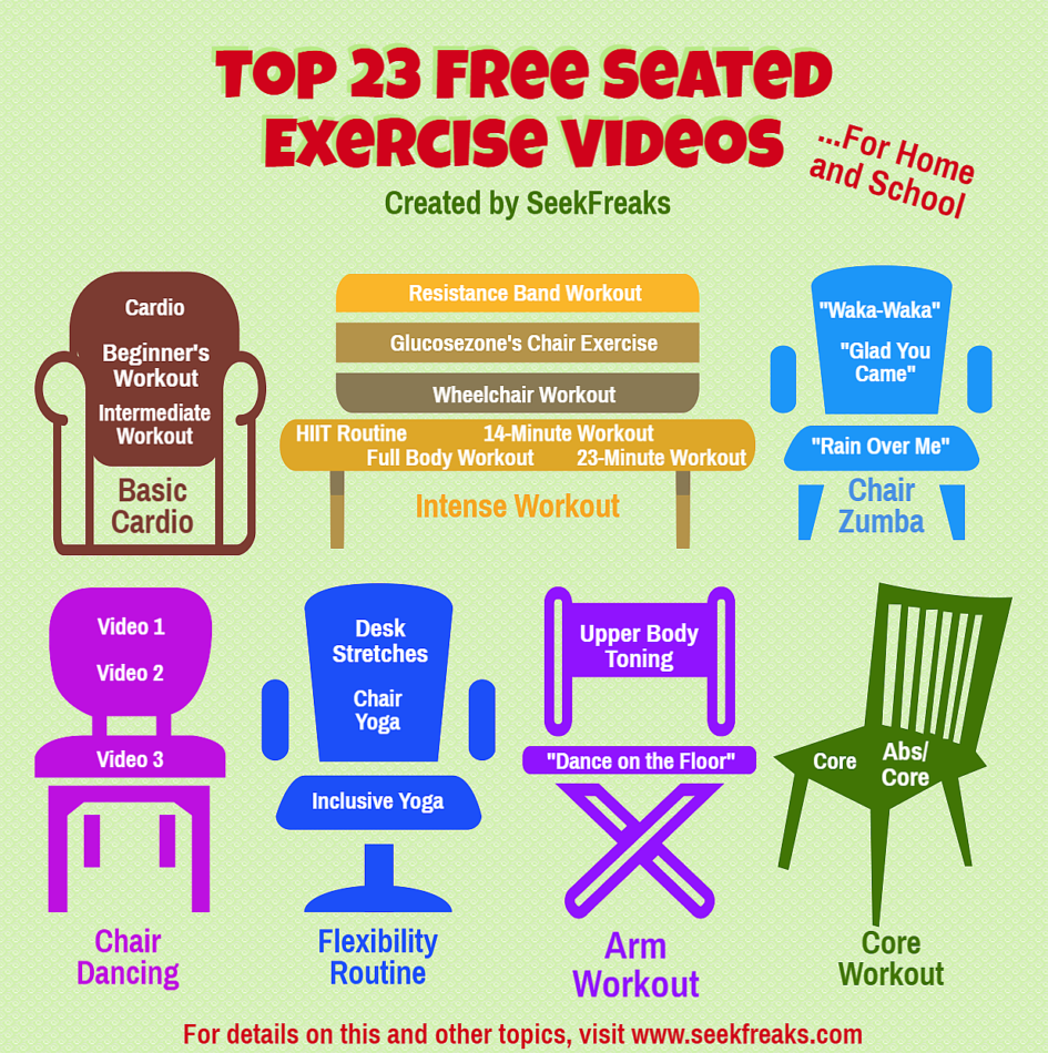 Phenomenal Top 23 Free Seated Exercise Videos For Home And School Creativecarmelina Interior Chair Design Creativecarmelinacom