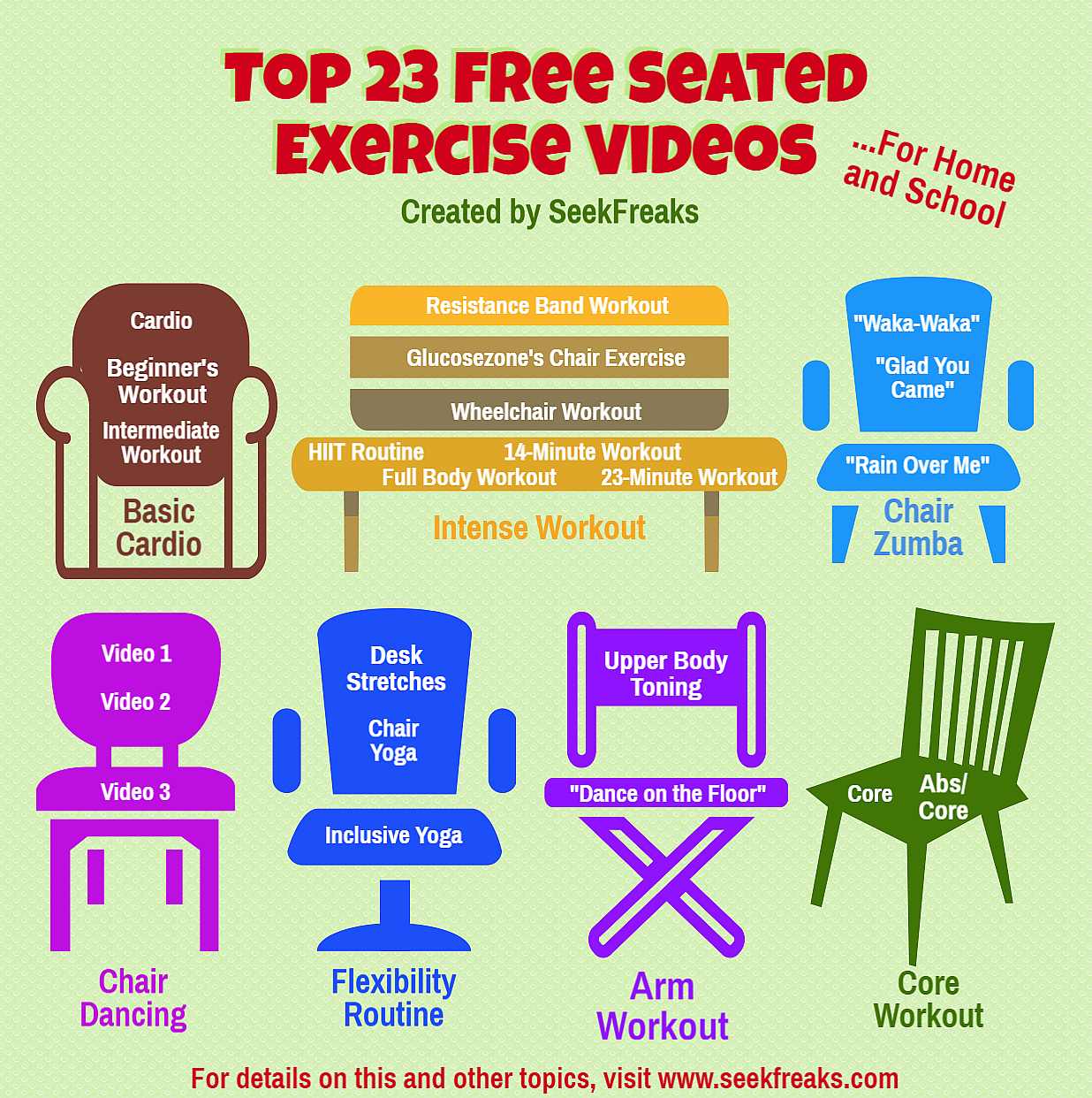Excellent Top 23 Free Seated Exercise Videos For Home And School Ncnpc Chair Design For Home Ncnpcorg