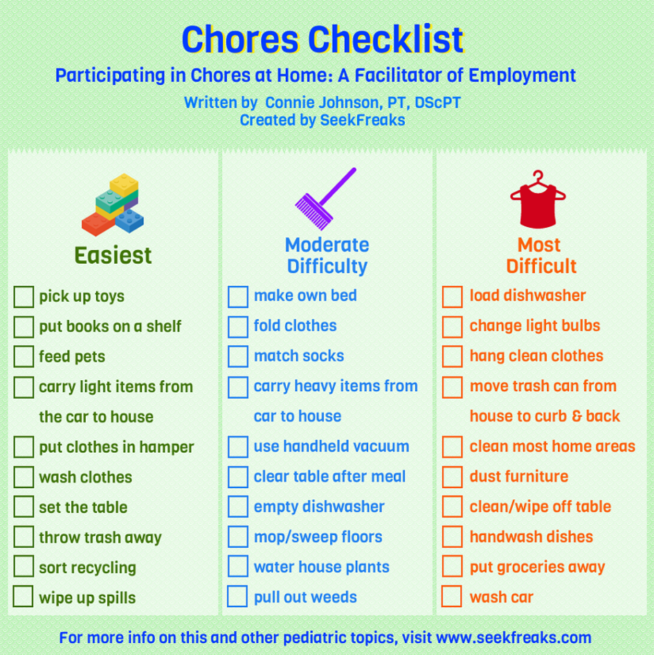 chores list for adults