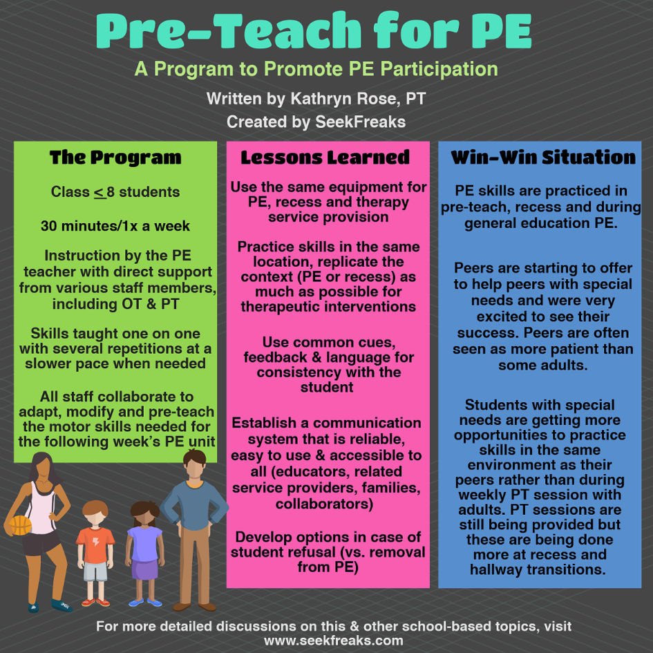 Pre-Teach for Physical Education: A Program to Promote PE